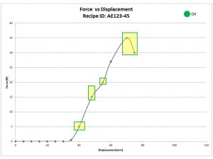 Press Force Curve 3x4